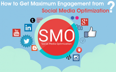 Importance of Social Media Optimization